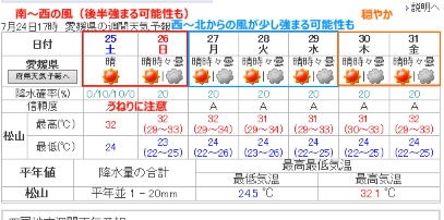 201507250013.png