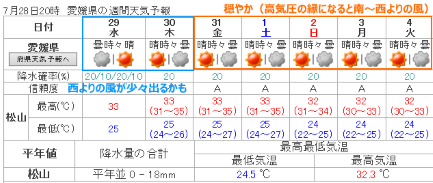 20150729001sml_00_fusfe5002.png