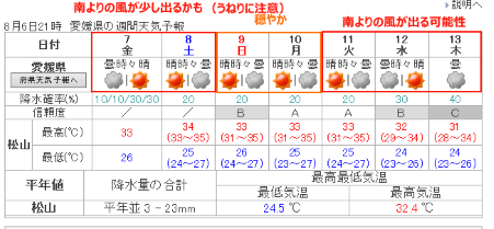 2015080600121.png