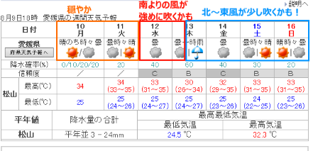20150810012.png