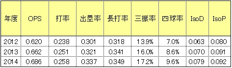 20150106DATA02.jpg