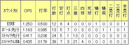20150107DATA03.jpg
