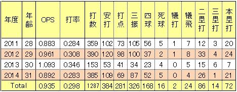 20150108DATA02.jpg