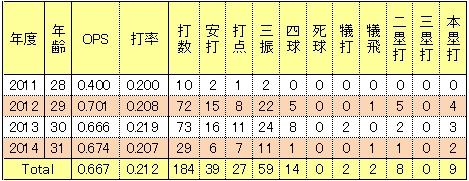 20150108DATA03.jpg