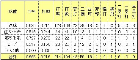 20150108DATA06.jpg