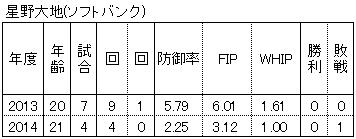20150111DATA02.jpg