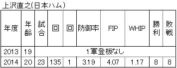 20150111DATA06.jpg