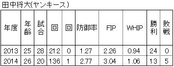 20150111DATA10.jpg