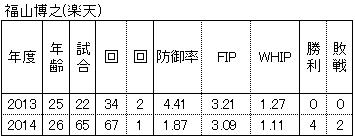 20150111DATA11.jpg