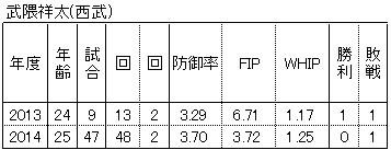 20150111DATA12.jpg