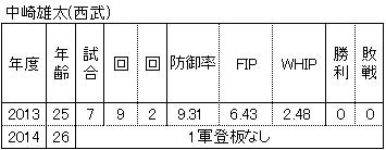 20150111DATA14.jpg
