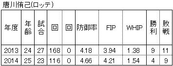 20150111DATA16.jpg