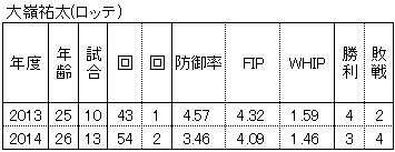 20150111DATA18.jpg
