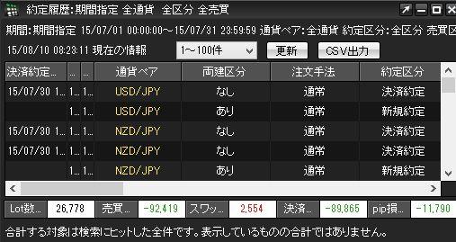 7gatu20150810.jpg