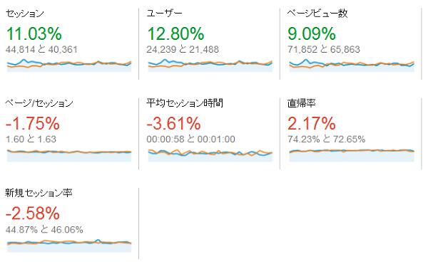 2015年7月 人気記事ランキング